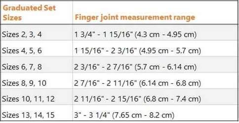 oval-8 finger splints sizing chart